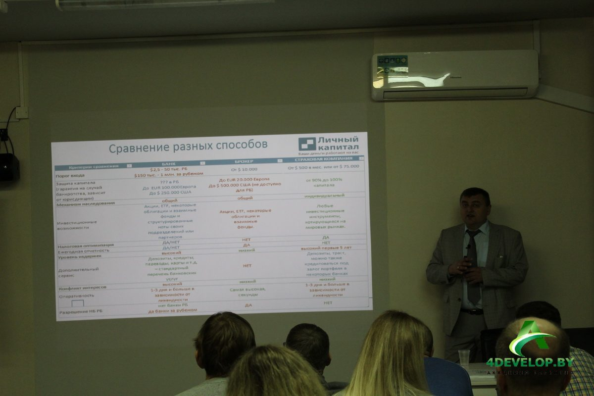 инвестирование в Беларуси 11