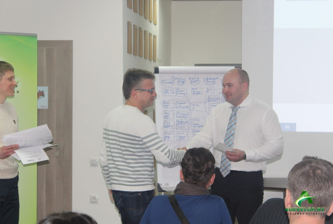 Описание бизнес-процессов 22